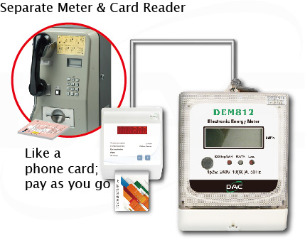 Pay-as-you-go prepaid meter