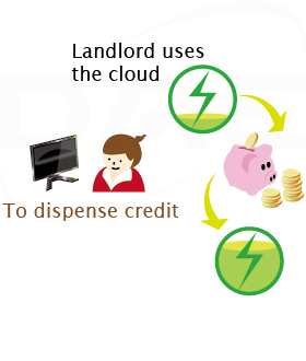 Dispensing credit over the cloud