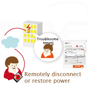 Remotely disconnecting or restoring the power