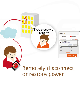 Remote power disconnection