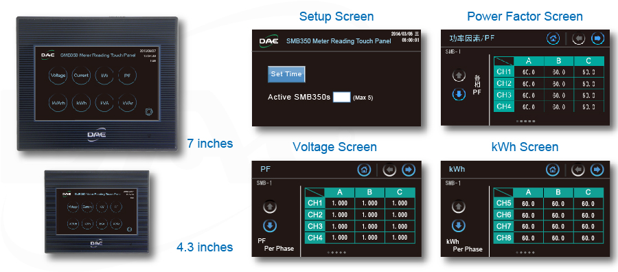 ACS35 touch panel display for the SMB250