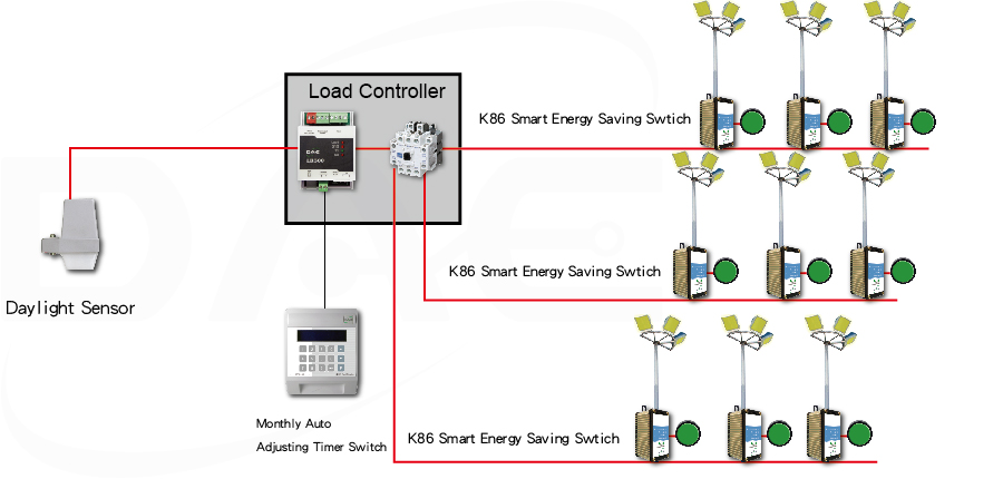 Monthly adjusted energy savings switch with daylight sensor approach